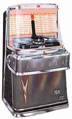 AMI I200