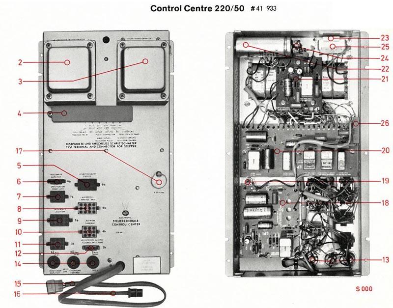 NSM Century Steuerzentrale control and credit unit