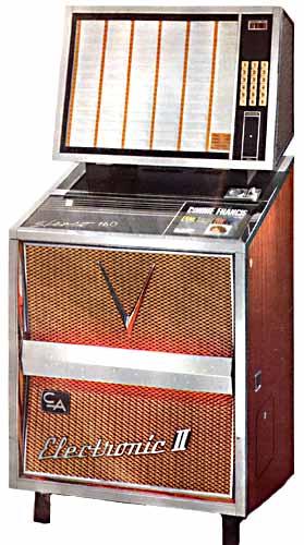 Canteen Electronic 160-IIS