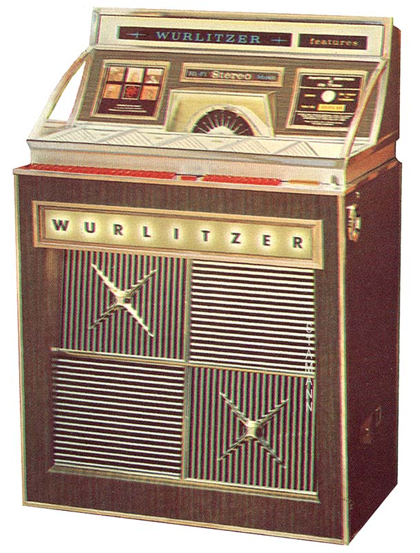 Wurlitzer 2900 - Copyright