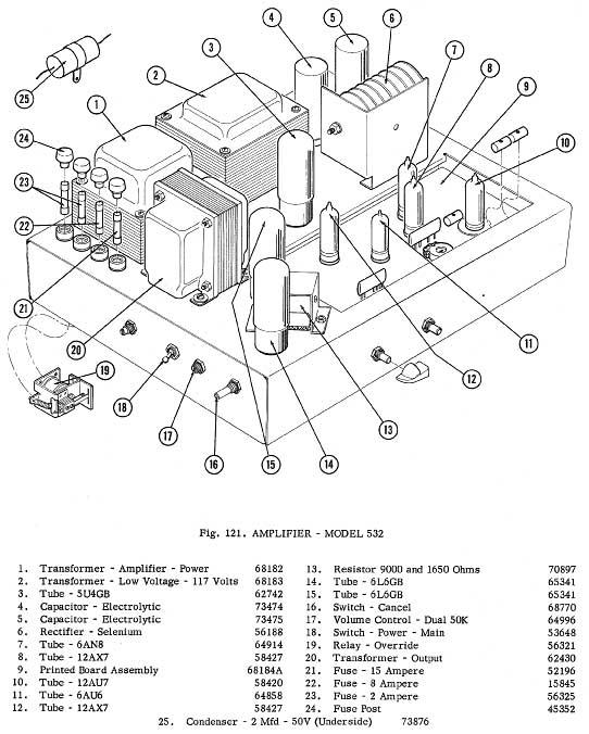 Wurlitzer Verstärker 532 amplifier