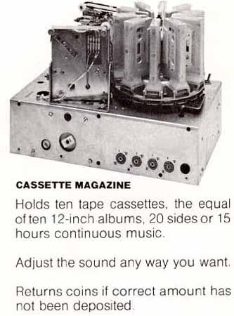 Cassettenbox C110 Carousel Wurlitzer