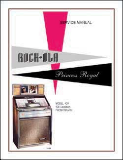 Service Manual Rock-Ola 424