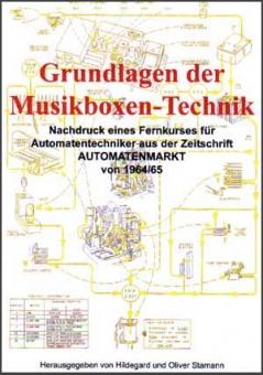 Grundlagen der Musikboxen-Technik