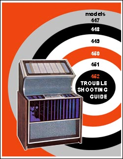 Trouble Shooting Guide 447-452
