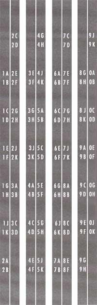 Aufkleber für Titelhalter, 1A - 0K