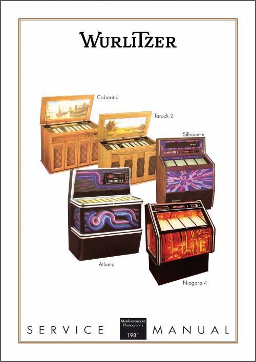 Service Manual Models 1981