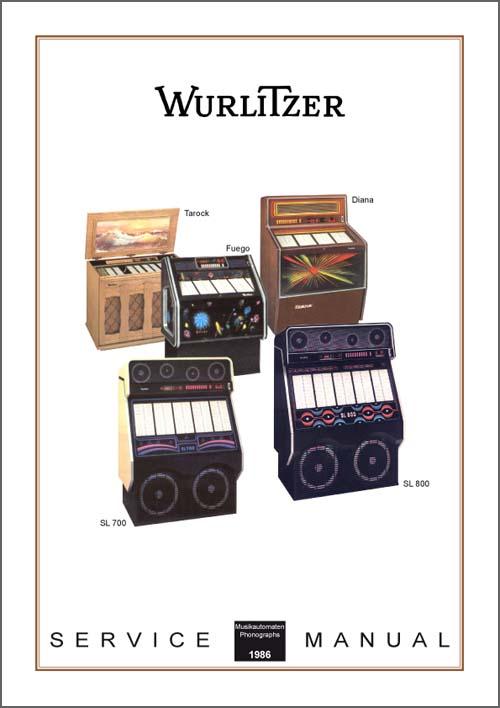 Service Manual Modelle 1986