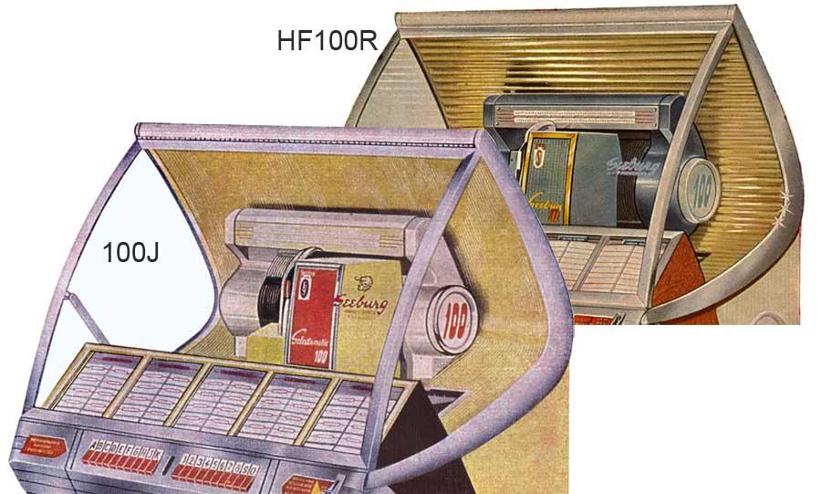 Dome glass HF100R