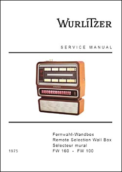Service Manual Wallboxes FW160 and FW100