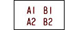Program glass A1-B0